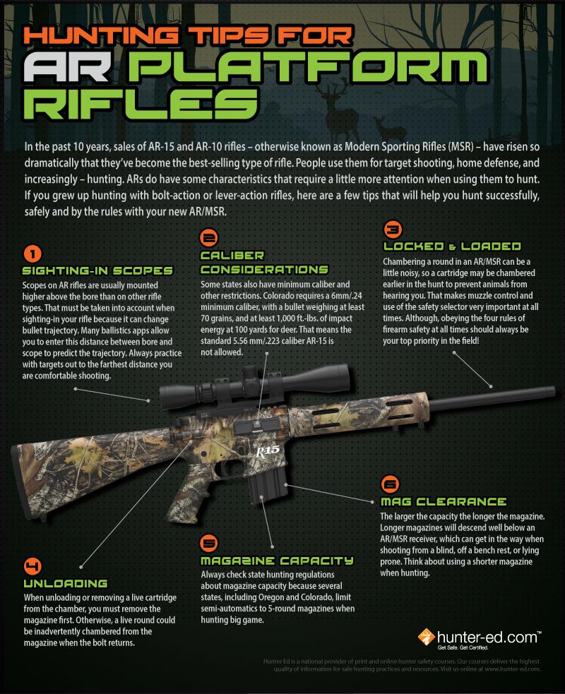 Hunting with AR Platform Rifles